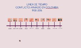 Copy of LINEA DE TIEMPO DE LA ESTADISTICA
