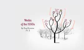 Media of the 1950s!