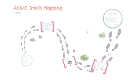 Access Track Mapping