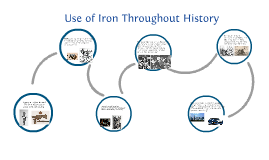 Uses over iron throughout history