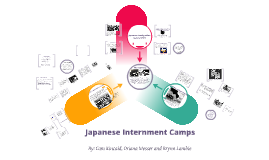 Copy of Japanese Internment Camps
