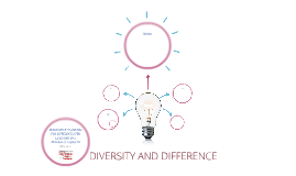 DIVERSITY AND DIFFERENCE