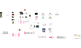 Copy of 스마트미디어시대의 스마트라이브러리