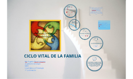 Copy of CICLO VITAL DE LA FAMILIA