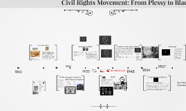 Copy of Civil Rights Movement: From Plessy to Little Rock