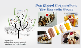 Copy of Copy of MAGNOLIA ICE CREAM