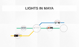LIGHTS IN MAYA