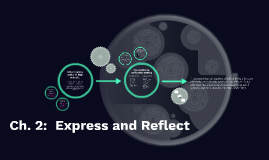 Ch. 2:  Express and Reflect
