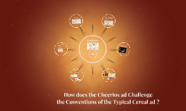 How does the Cheerios advert Challenge the Typical Cereal Ad