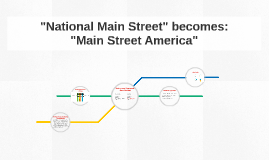 National Main Street Becomes: