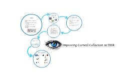 Increasing Eye Donation