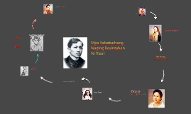 Mga Kababaihang Naging Kasintahan Ni Rizal