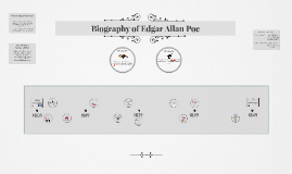 Lit and Writing Edgar Allan Poe