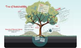 Tree of Sustainability