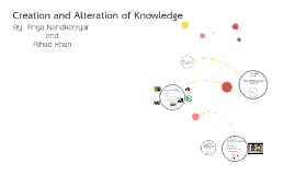 Creation and Alteration of Knowledge