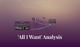 'All I Want' Analysis
