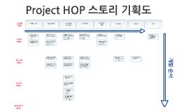 ProjectHOP_서비스기획도