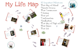 Copy of My Life Map