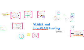 VLANs and InterVLAN Routing