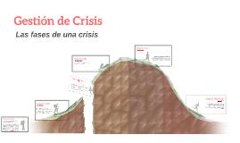 Copy of Gestión de Crisis