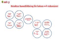 Copy of Basutbildning för ledare och volontärer
