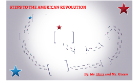 Steps to the American Revolution - 7 Events