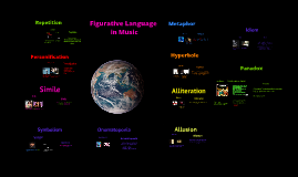 Figurative Language Music Examples