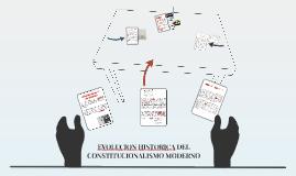Copy of EVOLUCION HISTORICA DEL CONSTITUCIONALISMO MODERNO
