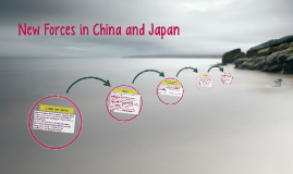 New Forces in China and Japan