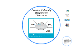 Create a Culturally Responsive Classroom
