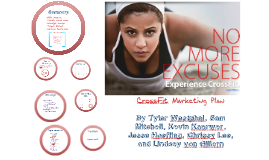 Copy of CrossFit Marketing Plan