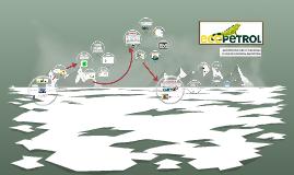 Presentación Ecopetrol