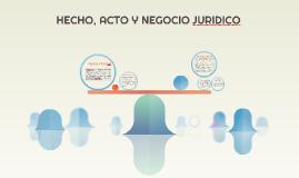 HECHO, ACTO Y NEGOCIO JURIDICO