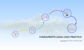 FUNDAMENTO LEGAL CASO PRACTICO