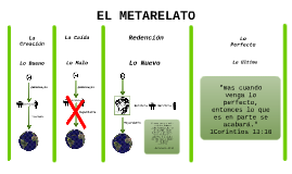Copy of El Metarelato