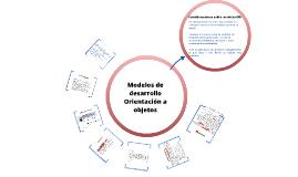 Copy of Modelo Orientado a Objetos
