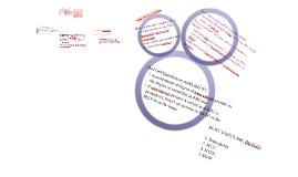 Hematology: Hgb, Hct & RBC Indices