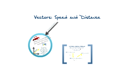 Vector Speed and Distance