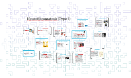 Neurofibromatosis (Type 1)
