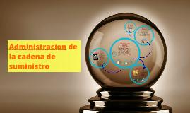 Copy of Administracion de la cadena de suministro