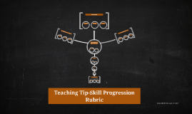 Teaching Tip-Skill Progression Rubric