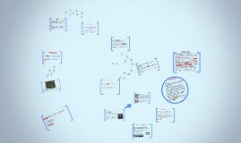 Starley Cross Analysis