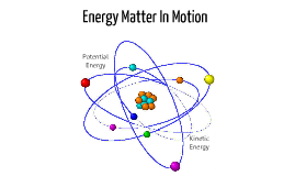 Image result for motion and matter