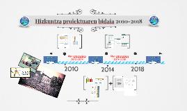 Hizkuntza proiektuaren bidaia 2010-2018