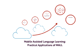 Mobile Assisted Language Learning: