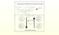 Unit 4  - The UK and The Global Economy