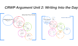 2: Writing into the Day to Jumpstart  Argument CRWP