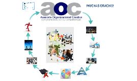 Diagnostico del Ambiente Organizacional Creativo, el Perfil Creativo, los Inhibidores y la Gestión de la Innovación y Formulación de Recomendaciones para la Competitividad Empresarial