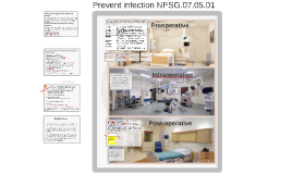 Copy of Group G: Prevent infection NPSG.07.05.01