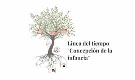 Copy of Copy of Concepción de la infancia